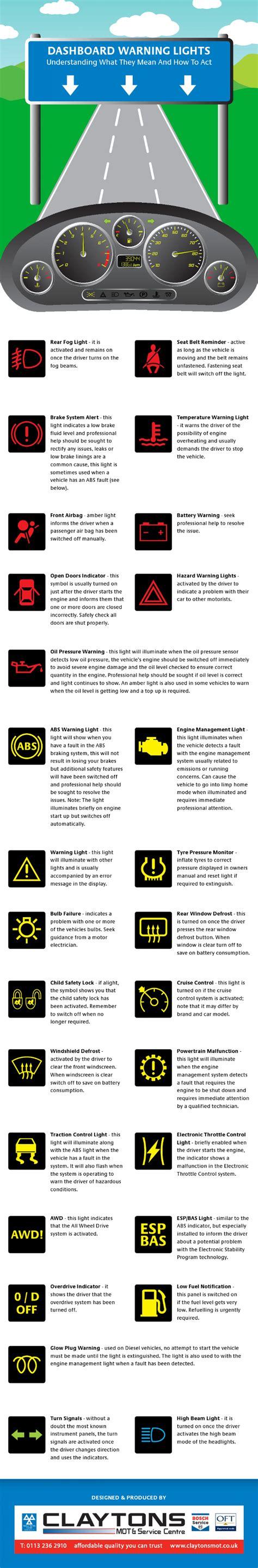 dashboard warning lights meanings decoratingspecialcom