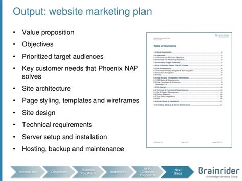 lead generation template b2b content website lead generation planning workshop
