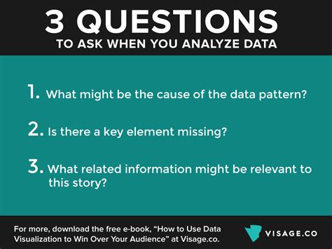 How Many Questions To Ask In An Mba by Visage