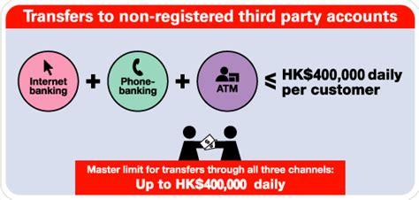 Standard Chartered Credit Card Settlement Letter Rtgs Form Standard Chartered Hephaestusit