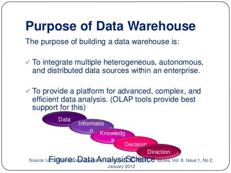 about us electro computer warehouse global source for improve data warehouse performance by preprocessing