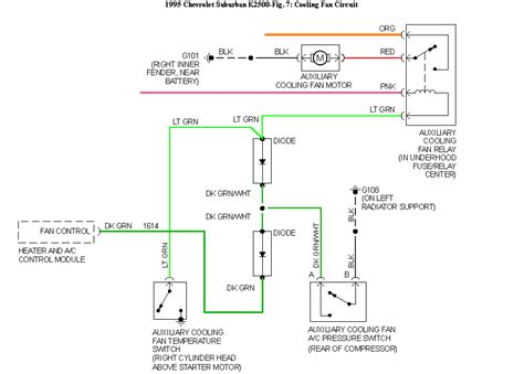 mini cooper cooling fan wiring diagram mini cooper fuses