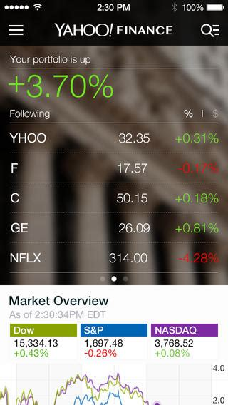 Iphone 0 Financing by Yahoo Finance Gets Push Notifications And All New Ios 7 Look