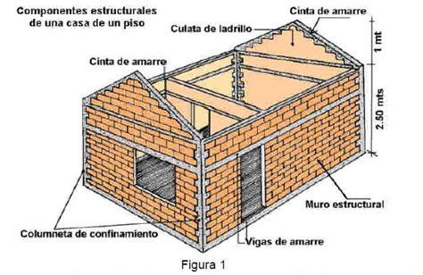 diferencia entre cadenas y pilares se 209 ales sismicas estructura