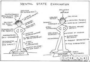 mental state examination fastbleep