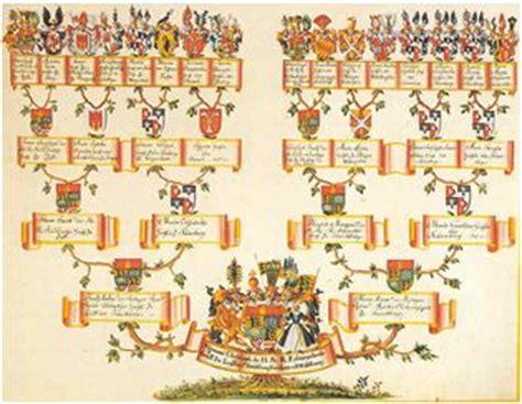napoleon bonaparte biography in bengali pdf jak narysować drzewo genealogiczne rodziny kim oni byli