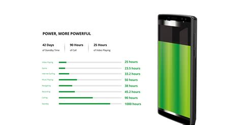 Doogee Bl12000 12000mah 4gb 32gb Superbattery Phone 6 0 Inch Fhd 16mp doogee bl12000 6 0 inch 12000mah battery 6gb ram 128gb rom