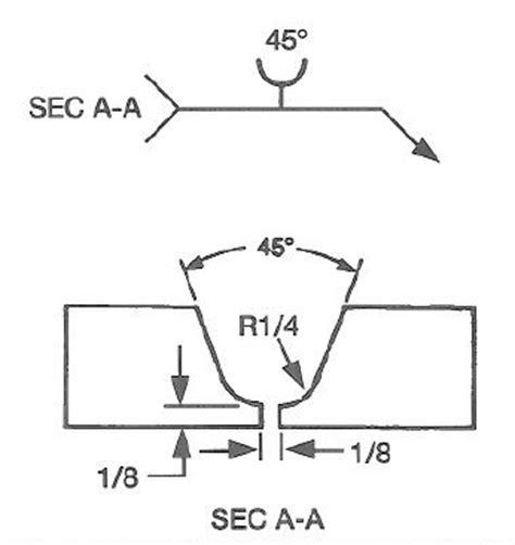 motorola marine alternator wiring diagram. motorola