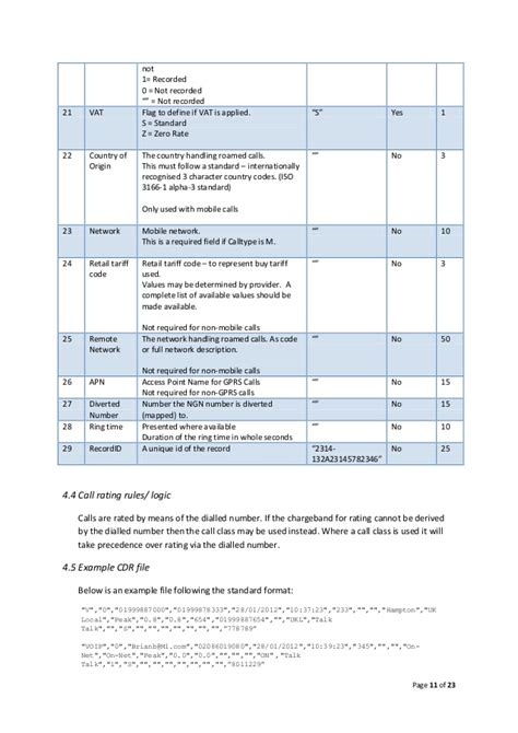 format audio cd standard uk standard cdr format