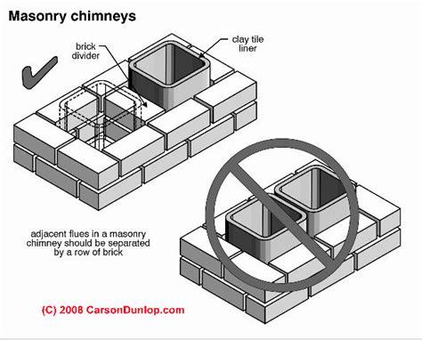 Chimney Flues Size - chimney size factors what factors go into tables of
