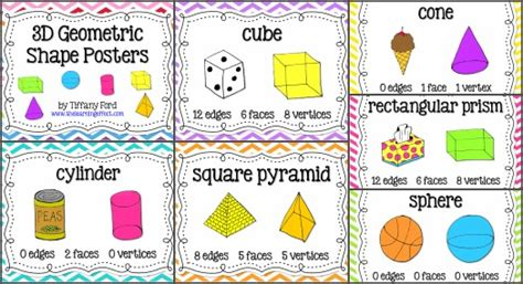 free printable shapes poster now on tpt 3d geometric shape u s money posters the