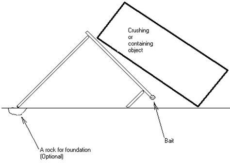 figure 4 trap diagram survivalist deadfall trap
