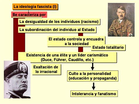 los origenes del totalitarismo 8420647713 sabes lo que es el fascismo para tener vida abundante