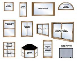 Styles Of Windows by Window Types House Ideals