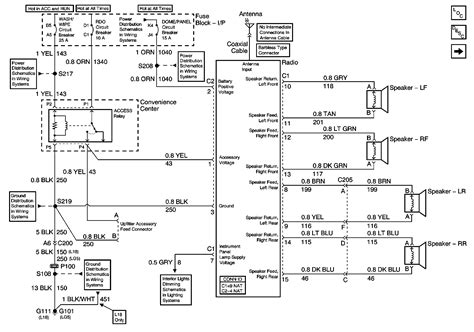 2005 gmc 2500hd radio wiring diagram efcaviation