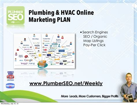 Plumbing Marketing by Marketing For Plumbing And Hvac Businesses
