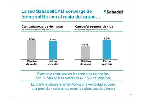 banco sabadellcam es resultados banco sabadell 2012