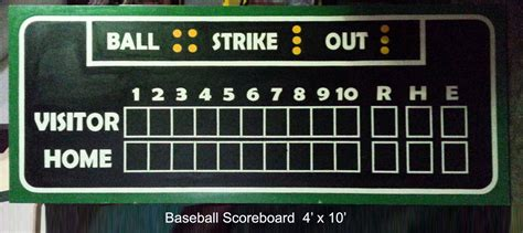 baseball scoreboard template 61561 notefolio