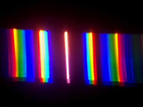 diffraction grating pattern white light lecture 36 diffraction on multiple slits
