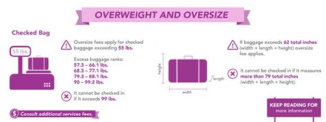 united oversized baggage fees 100 united airlines checked baggage weight united
