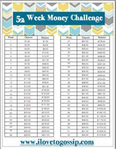Savings calendar for 52 weeks calendar template 2016