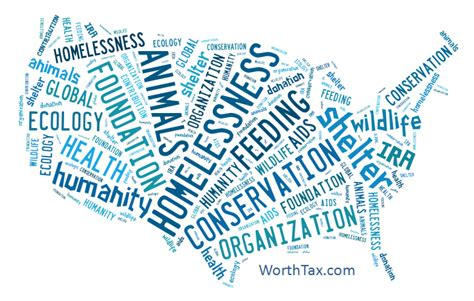 charitable rmd 2015 charitable contribution tax plan for potential ira to