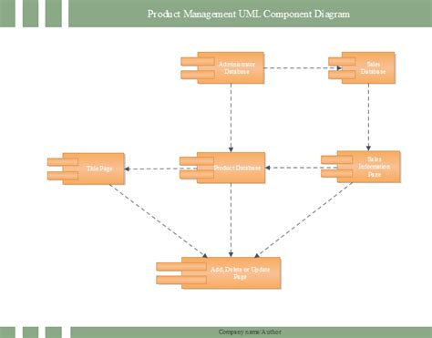 visio component diagram best uml diagram visio alternative with richer templates