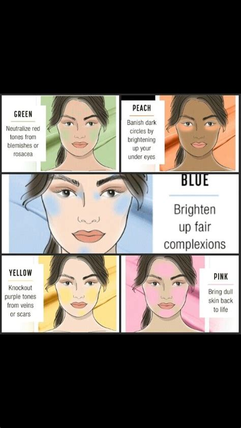 colored concealer guide to remember nyx color correcting primer get