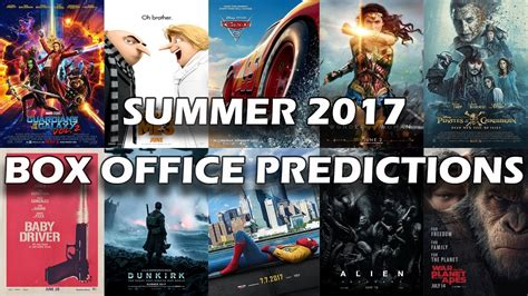 box office 2017 predictions summer box office 2017 predictions youtube