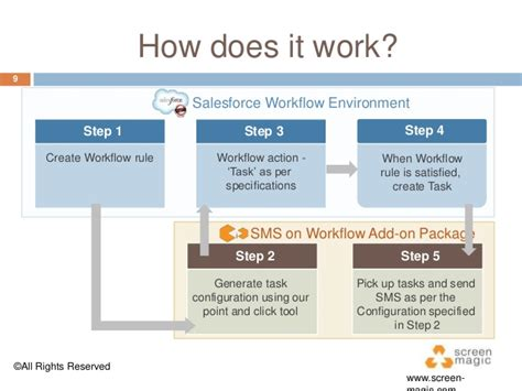 creating workflows in salesforce sms magic for salesforce workflows key to automated