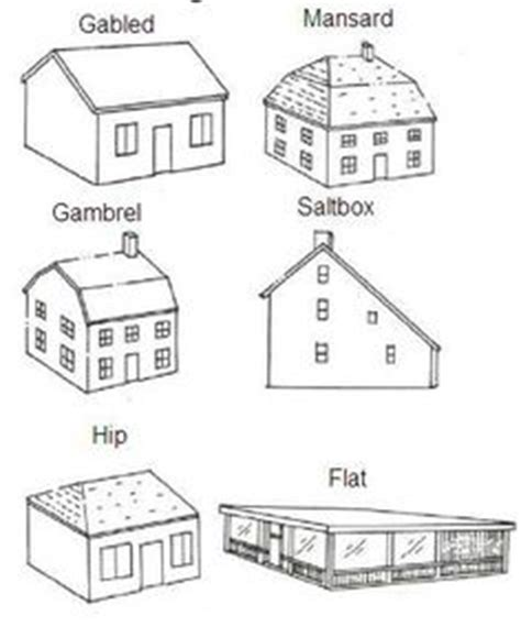 Different Roof Lines 1000 Images About Tiny House Roof Lines On