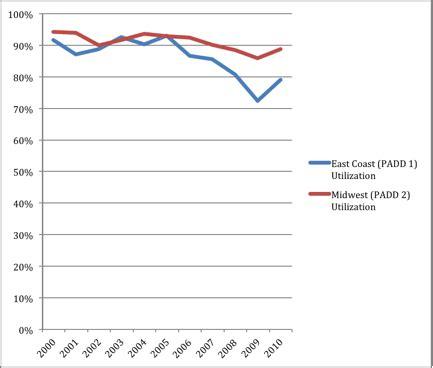 does ethanol make gasoline cheaper? ier