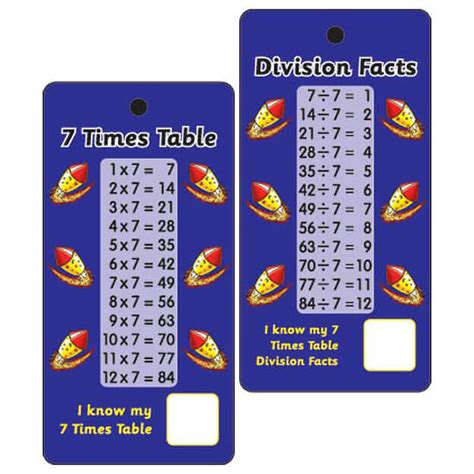 7 Facts On by Pocket Prompts 7 Times Tables Division Facts Pack Of 10