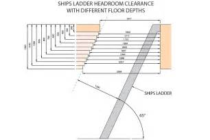 Floor Opening Osha by Ships Ladder Companion Way Ladder Ship Ladder Surespan