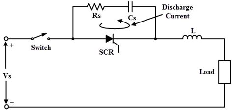 an inductor is connected in series with scr to protect it from scr protection