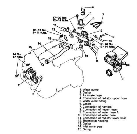 mitsubishi eclipse 2000 2005 engine brake transmission service repair manual service mitsubishi pajero 3 5 2005 auto images and specification