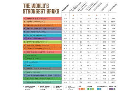 classement cuisine monde meilleur cuisine au monde classement 28 images la 6