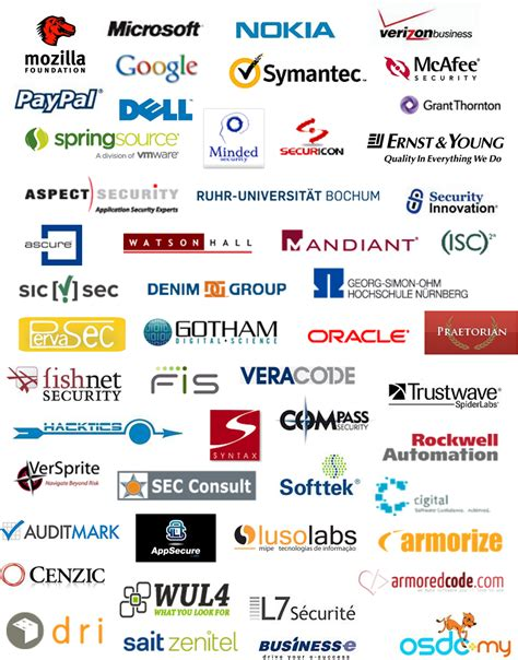 Top Design Firms In The World by File Summit Company Logos Png Owasp