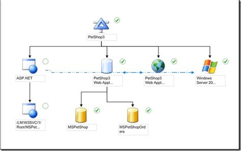 6 best images of application diagram visio exle visio
