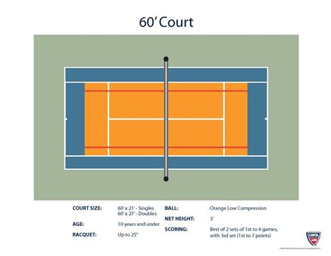 half court tennis court dimensions 28 images pork chops and applesauce my tennis blog page