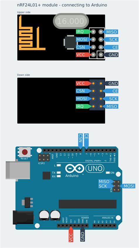 arduino code nrf24l01 starter kit learning arduino