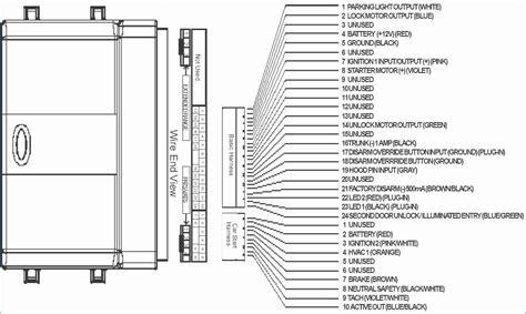 gmc safari wiring diagrams gmc radio wiring diagram wiring diagram odicis 2000 gmc safari radio wiring diagram wiring diagram for free
