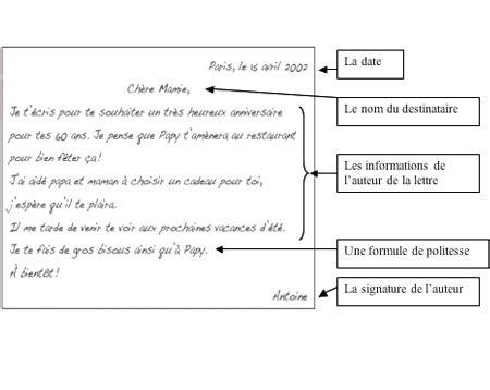 Ecrire Une Lettre De Presentation En Anglais Comment Ecrire Une Lettre Mod 232 Le De Lettre
