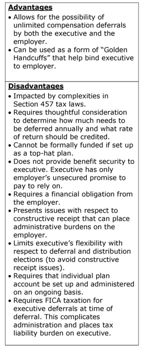 457 f supplemental retirement plan tax exempt organizations use of a nonqualified deferred