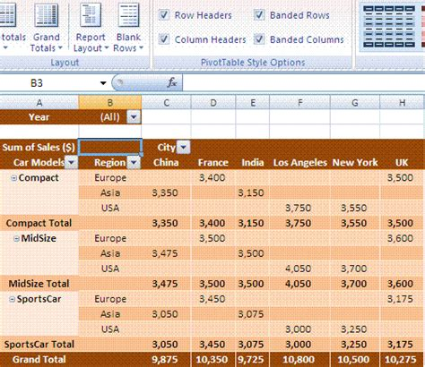 excel layout design excel pivot table design layout pivot table styles