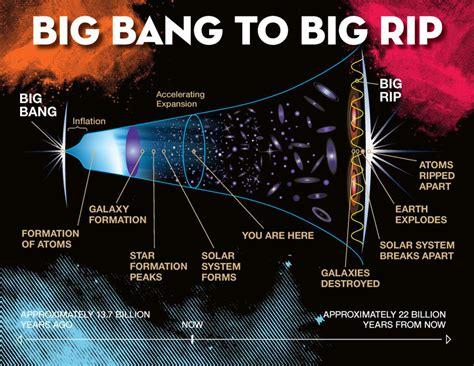 cosmos una evolucisn cssmica evoluci 243 n c 243 smica cosmo noticias