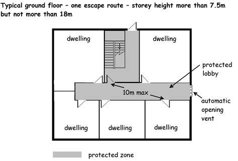 building layout drawing of escape routes 2 9 escape
