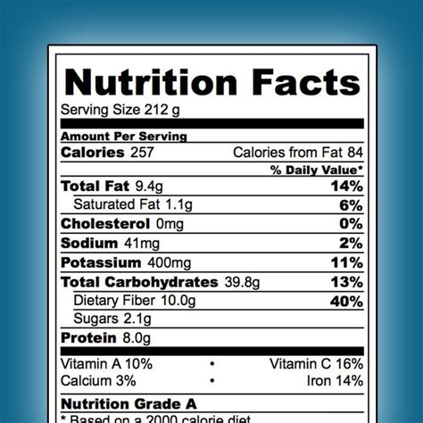 southern comfort nutrition facts 25 best ideas about sweet potato nutrition facts on