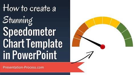 How To Create Stunning Speedometer Chart Template In Powerpoint Youtube Powerpoint Speedometer Template