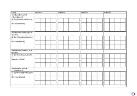 Checkliste Hausbesichtigung by Checkliste Arztpraxis Kontrollen Qualit 228 Tsmanagement In